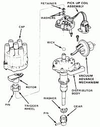 Distributor cap sme 185354 95 jeep wrangler engine diagram repair guides engine electrical distributor 95 jeep wrangler engine