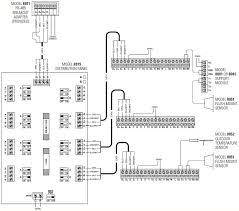 hvac control wiring diagram hvac image wiring diagram hvac control wiring diagram wiring diagrams and schematics on hvac control wiring diagram