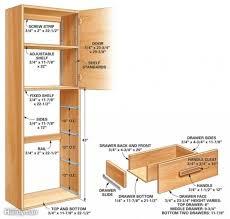 elegant diy kitchen pantry cabinet plans kitchen cabinets in diy kitchen pantry cabinet plans