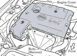 similiar nissan engine diagram keywords nissan 3 engine diagram image wiring diagram engine schematic