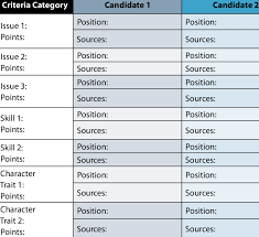 Candidate Criteria Chart Template Download Table