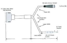 emi wiring diagram diagrams 2 ton mini split thermostat trusted full size of emi wiring diagrams diagram for 1 4 inch wire data schema o ca