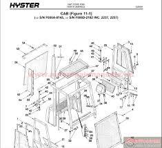 nissan sel fork lift engine diagram get free image about wiring nissan forklift alternator wiring diagram nissan sel fork lift engine diagram get free image about wiring rh efluencia co