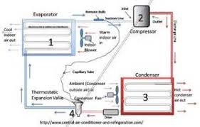 central air conditioner wiring diagram for central air conditioner wiring diagram for central air conditioner