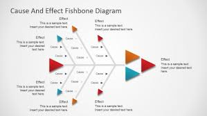 best fishbone diagrams for root cause analysis in powerpointflat fishbone diagram for powerpoint