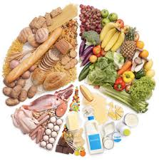 Fruits And Vegetables Nutrients And Vitamins Chart