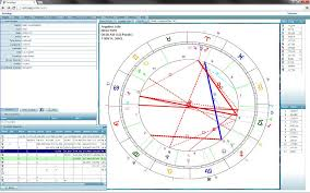 28 Timeless Synastry Aspect Chart