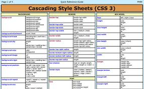 html reference sheet 10 essential cheat sheets for web developers