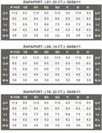 Rapaport Diamond Price Chart 2018 Rapaport Diamond Price Lists