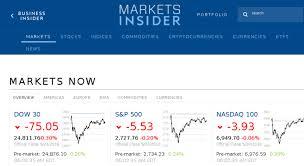Access Quotenet Com Markets Insider Stock Market News