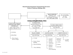 Ppt Housekeeping Department Organizational Structure