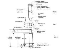 What Is A Pharmaceutical Tablet Press Machine An Ultimate