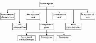 Классификация валютных курсов Начинайте зарабатывать на Форексе  Валюта и валютные курсы