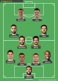 How's this lineup for Portugal for UEFA Euro 2020/2021? : football