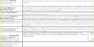 Example Internal Audit Report Template Internal Audit Report