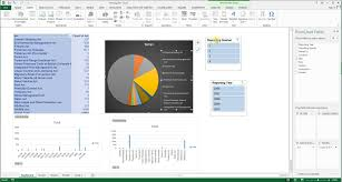 how to connect slicers on excel dashboards with multiple charts tables graphs you
