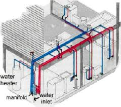 pex supply lines.  Pex Complete PEX House Plumbing System Inside Pex Supply Lines P