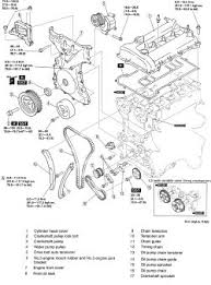 repair guides engine mechanical components timing chain 1 click image to see an enlarged view