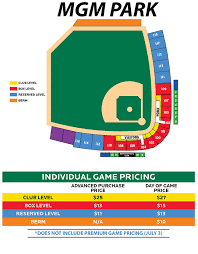 Beau Rivage Seating Chart Mgm Park Seating Chart May 11 2015 Photo On Oursports Central