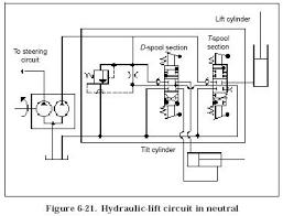 hydraulic lift circuit hydraulic valve hydraulic circuit diagram online tool hydraulic lift circuit
