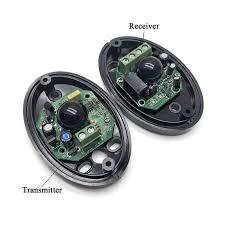 Ochine <b>Single Beam Infrared Radiation</b> Automatic Door Detector ...