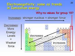 1 Periodic Table II Periodic table arranged according to electron ...