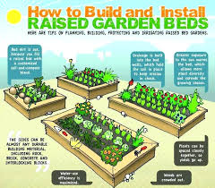 how to build above ground garden boxes what build above ground garden box