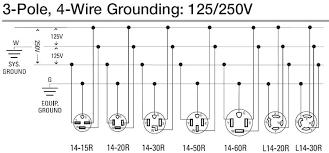 240 volt plug wiring diagram tropicalspa co 3 prong 220 volt plug wiring diagram how to wire outlet and 240