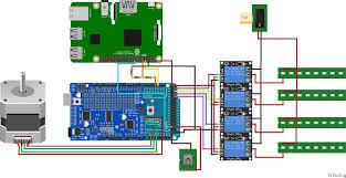 rpi uart to arduino raspberry pi forums using raspberry pi home automation raspberry pi home automation