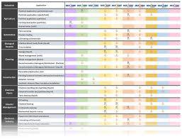 Oil Tank Chart Pdf Selecting Chart Ultitec