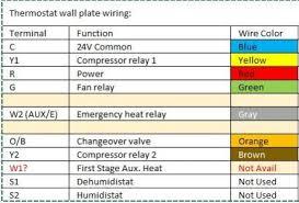 100 [ honeywell thermostat rth2310b wiring diagram ] diagrams honeywell t651a3018 submittal at Honeywell T651a3018 Wiring Diagram
