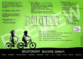top poster package relator