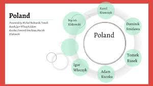 POLAND by Michał Bednarski