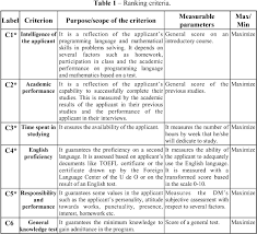 qualitative thesis writing A Sample Qualitative Dissertation Proposal