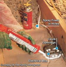 exterior spray foam sealant. spray foam around electrical junction boxes? exterior sealant