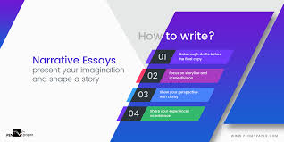 Tips On Writing A Narrative Essay Narrative Essay Example How To Write A Narrative Essay