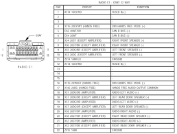 kenwood 22 pin wiring harness diagram wiring diagram for you • kenwood 16 pin wiring harness on kvt 512 colors in diagram and rh igenius me kenwood radio wiring colors kenwood kdc wiring harness diagram