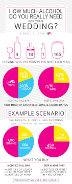 Heres The Ultimate Wedding Alcohol Calculator A Practical