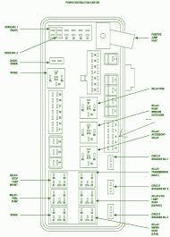 dodge magnum wire diagram simple wiring diagram site dodge magnum wire diagram wiring diagram data nissan titan wire diagram dodge magnum starter wiring solution