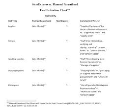 Planned Parenthood Doctors Note Planned Parenthood Doctors Note Template Www Topsimages Com