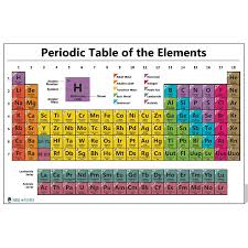 Periodic Table Science Poster Large Laminated Chart Teaching