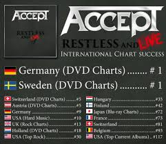 Accept Enter Charts Worldwide Reveal Shadow Soldiers