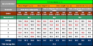 Pse Cam Chart Archerytalk Articles Blogs Uncategorized