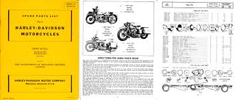 jan willem boon obsolete new old stock parts for your harley