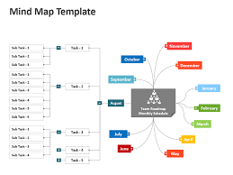 Concept Map Template Related Image Mind Maps – Libreria Design