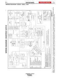 lincoln furnace wiring diagram wiring diagram lincoln furnace wiring diagram wiring librarylincoln 300d wiring diagram schematics wiring diagrams u2022 rh parntesis co