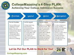 step plan for achieving your college admission success