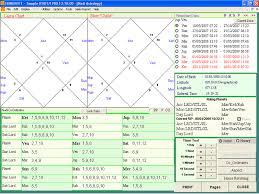 Nirayana Birth Chart 23 Prototypic Chinese Natal Birth Chart