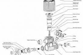 os nitro engine diagram os wiring diagrams for car or truck click for a nitro engine diagram