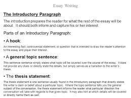 Slide How To Write An Introduction Paragraph For An Essay Eclipse